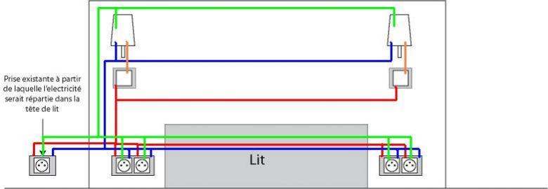 Raccordement de plusieurs prises et interrupteurs for Hauteur prise et interrupteur