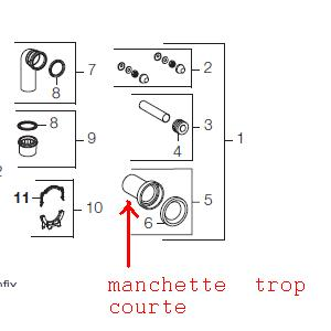 Geberit duofix + WC keramag 4U -> manchette trop courte?