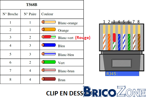 Apparition Bourdonnement T U00e9l U00e9phone Via Rj45  Sftp Cat6