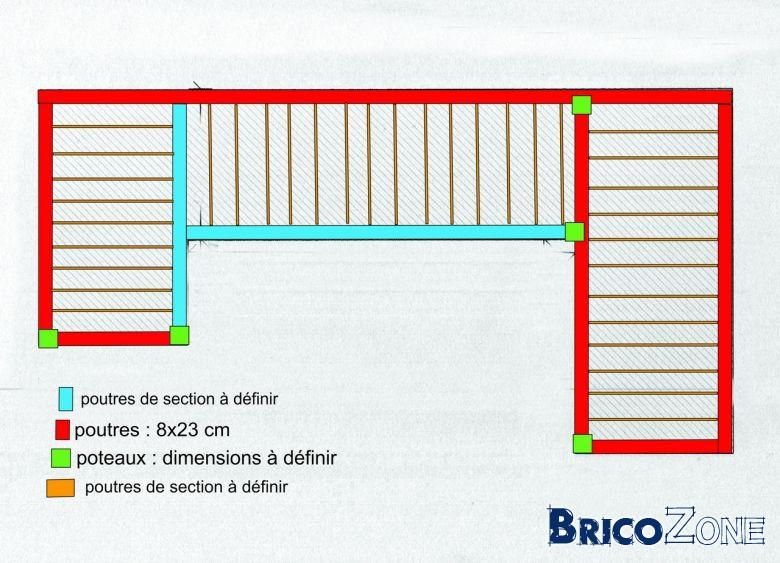 Comment calculer la section dune poutre en bois - Section de poutre pour plancher ...