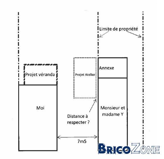 Mur en limite de propriete 15 afin de combler le jour sous la dalle ju0027avais pens - Mur en limite de propriete droit ...