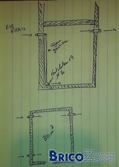 ventilation d 39 une cave ferm e. Black Bedroom Furniture Sets. Home Design Ideas
