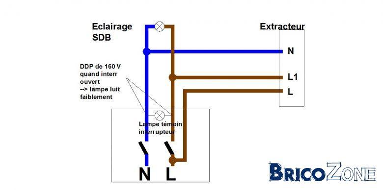 Interrupteur bipolaire et extracteur d 39 air for Interrupteur dans salle de bain