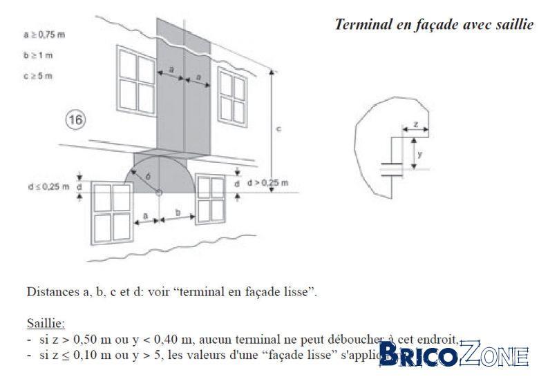 emplacement reglementaire chaudiere ventouse. Black Bedroom Furniture Sets. Home Design Ideas