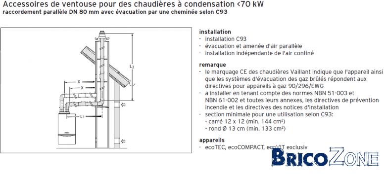 evacuation par la chemin avec rallonge alu 80 pour. Black Bedroom Furniture Sets. Home Design Ideas