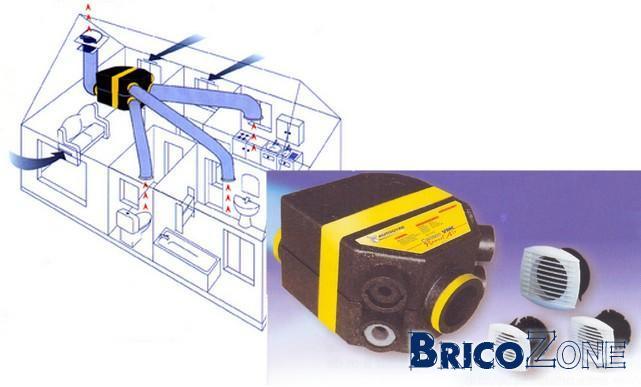 Ventilation par extracteurs vmc ou ventilateurs de gaine for Vmc ne marche plus