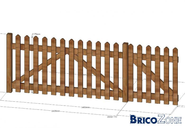 Charni res pour portillon en bois for Portillon piscine bois