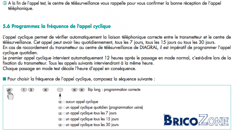 appel cyclique alarme Diagral