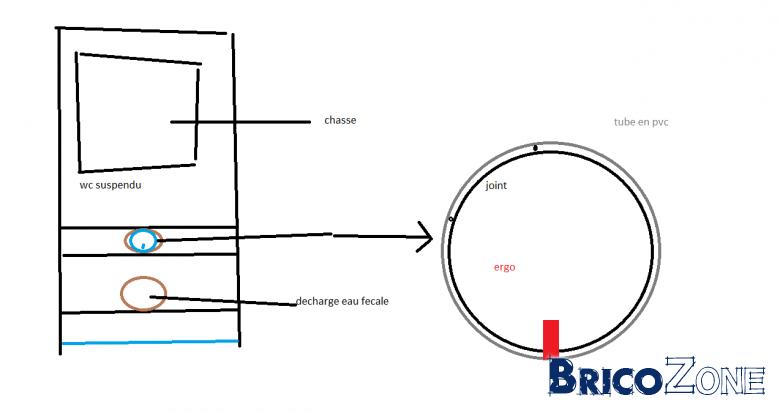 fuite wc suspendu geberit. Black Bedroom Furniture Sets. Home Design Ideas