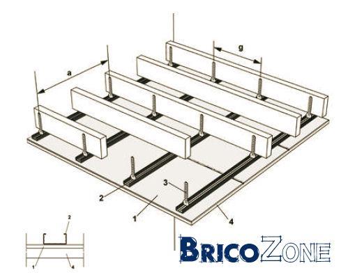 Osb plancher su gites sens de la pose - Meilleur isolant phonique plafond ...