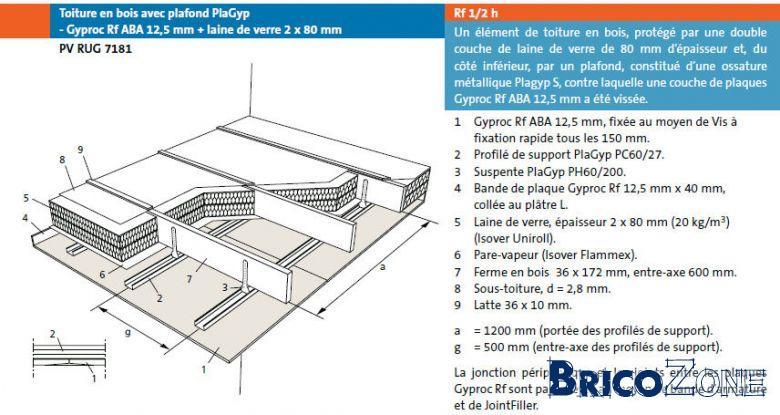 Isolation acoustique rdc 1er tage gites plancher for Isolation plancher bois etage