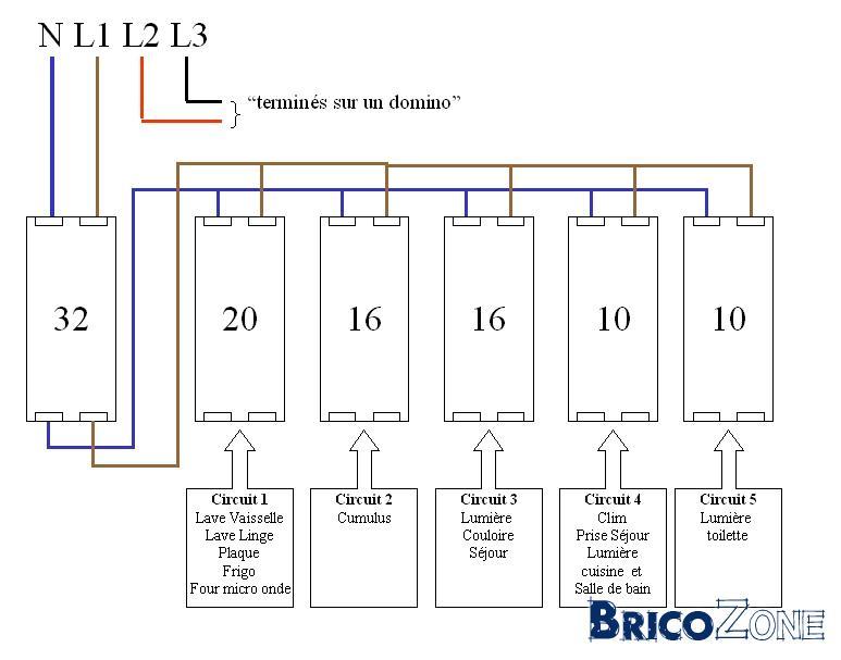 Tableau triphas deconcertant for Quelle section de cable pour alimenter un tableau electrique