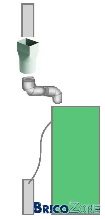 Raccord tonneau eau de pluie sur descente d'eau