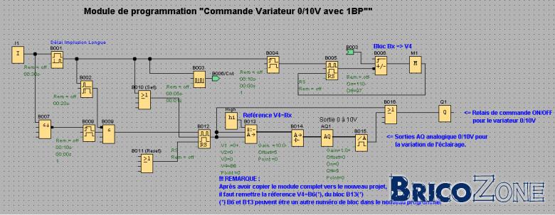 Commande 12v + télérupteurs avant domotique perso