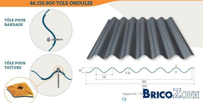 Tole métallique ondulée toiture / bardage : Stabilité sur ossature bois