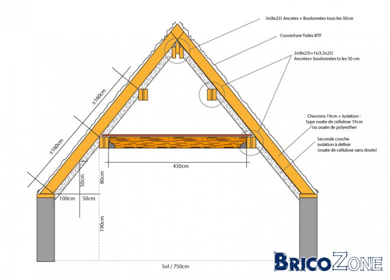 calcul de section bois pour grenier occasionnel. Black Bedroom Furniture Sets. Home Design Ideas