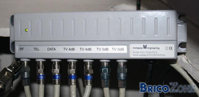 Cable pour avoir VOO dans plusieur piece