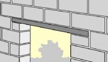 linteau ouverture 2 m