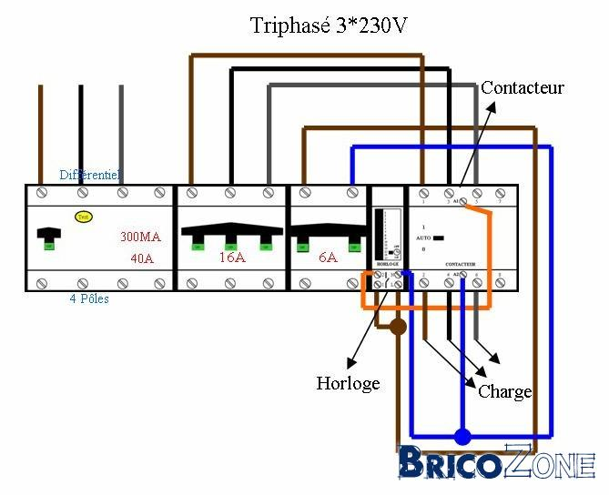 Branchement TRI, coupure