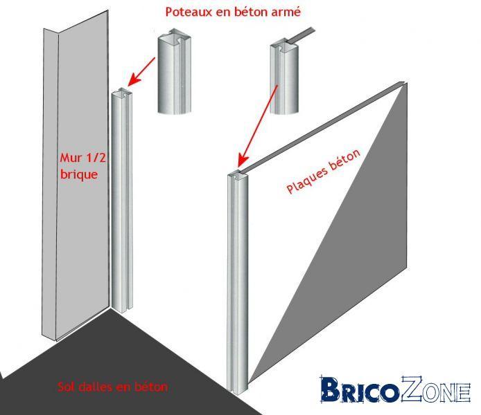 Poser une porte clôture béton