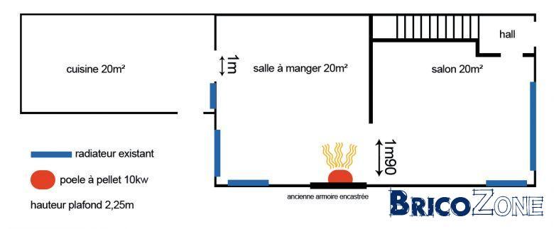 hauteur radiateur par rapport au sol perfect autres qualits de la cramique de larnage par. Black Bedroom Furniture Sets. Home Design Ideas