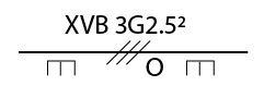 confirmation d'un symbole au schéma unifilaire