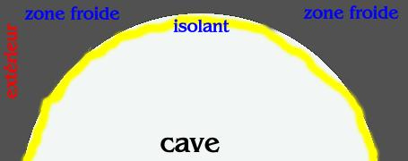 Isolation cave basse voutee