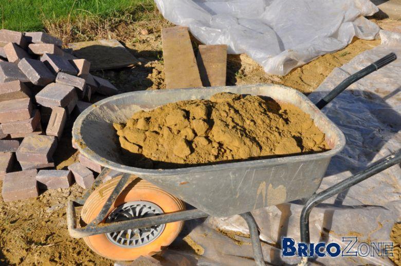 Dosage du ciment dans un stabilis - Dosage ciment sable ...