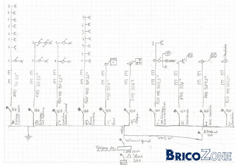 avis schema unifilaire auto electrical wiring diagram