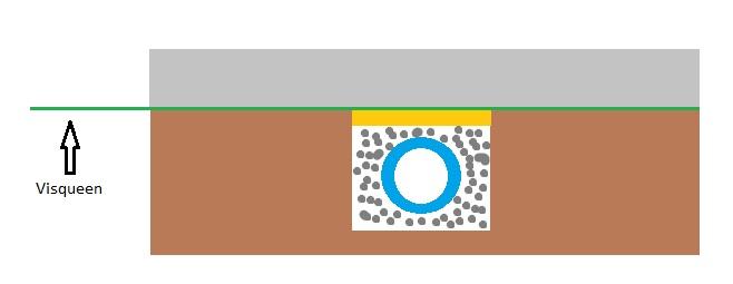 Aménagement cave en terre battue : Chape et maçonnerie...