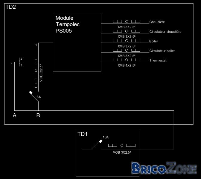 Plan electrique et boite de derivation