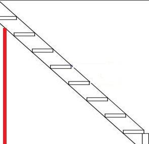 Supports renforc�s pour escalier