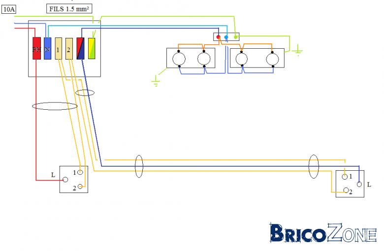 Blochet traversé par deux circuits