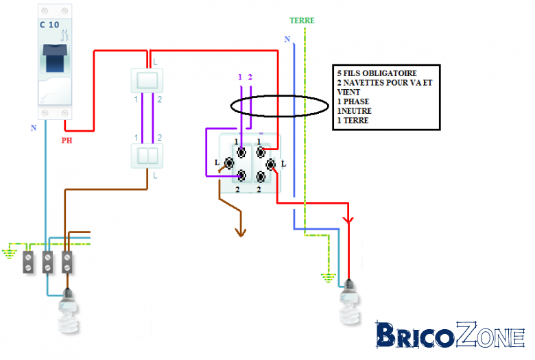 Alimenter un interrupteur simple avec un va et vient - Comment faire un va et vient avec 2 interrupteurs ...