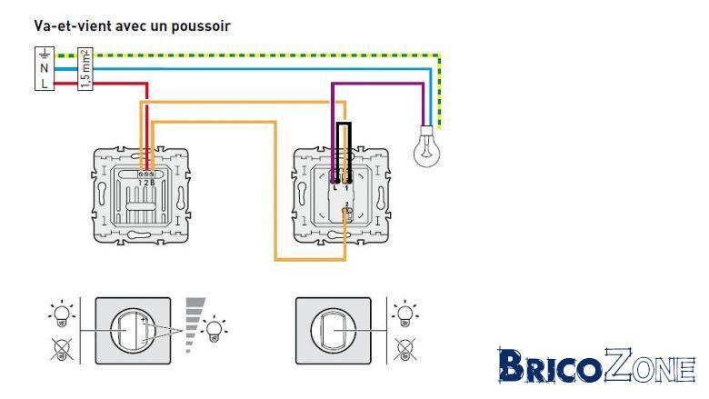 variateur legrand command par 2 bouton poussoir. Black Bedroom Furniture Sets. Home Design Ideas