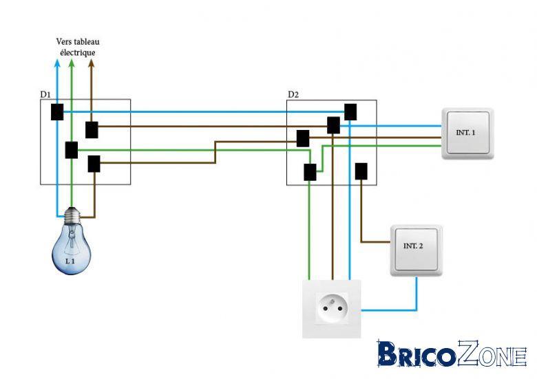 Schema electrique prise schma prise lectrique prise de courant norme et cblage du schema - Branchement prise electrique ...