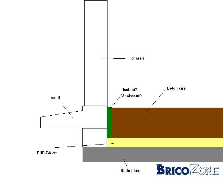Argghh pont thermique for Appuis de fenetre en zinc