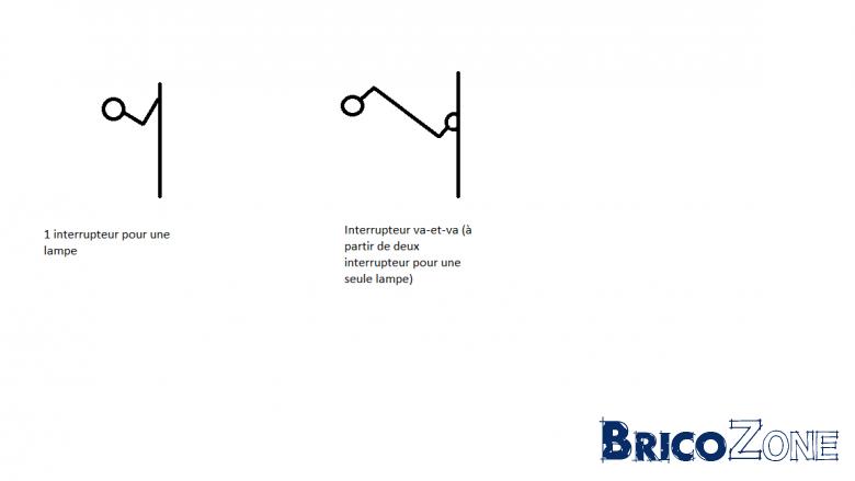 symboles des interrupteurs sur un sch. Black Bedroom Furniture Sets. Home Design Ideas