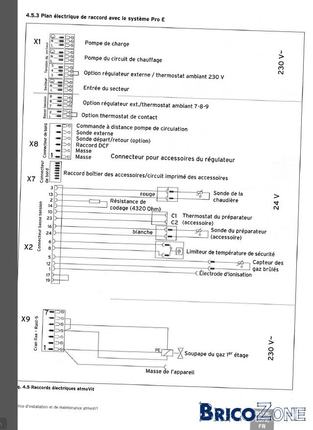branchement thermostat bdr91