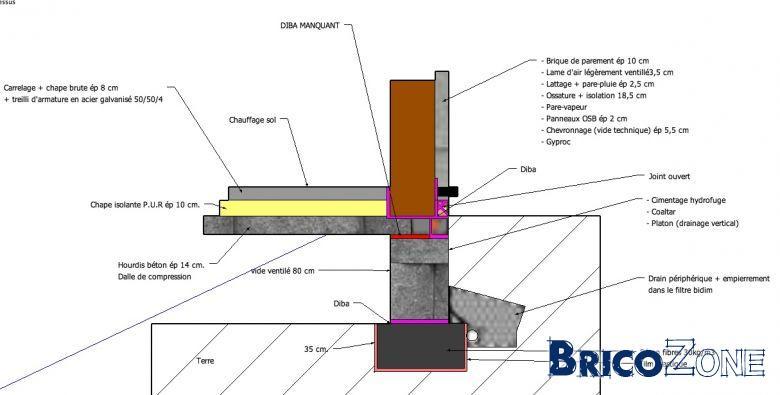 membrane d 39 tanch it fondations. Black Bedroom Furniture Sets. Home Design Ideas