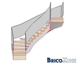 methode pour faire un escalier1/4 tournant