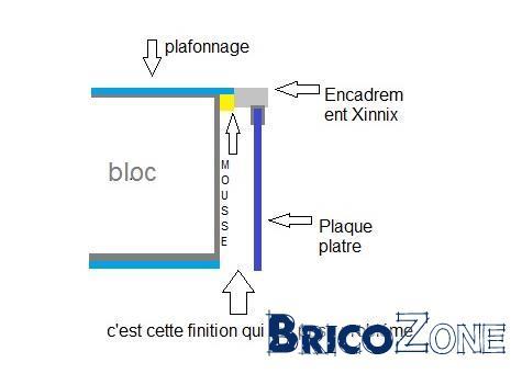 Finition Porte Xinnix