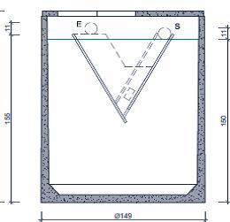 Matériel technique d'une fosse saniclair hors d'usage