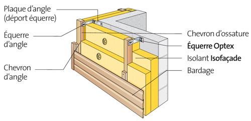 fa ade avec isolant bardage claire voie isolant entre ou en dessous des chevrons. Black Bedroom Furniture Sets. Home Design Ideas