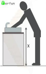 Cuisine hauteur plan de travail chaise cuisine hauteur for Hauteur plan de travail salle de bain