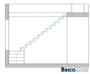 que choisir comme escalier intérieur ?