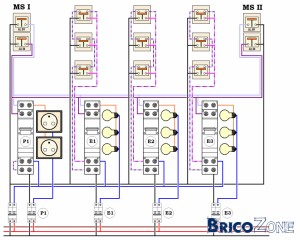 Batterie de télérupteurs commandés par master switches