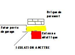 isolation colonne metallique