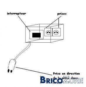 bloc electrique avec interrupteur
