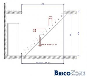 construire un escalier